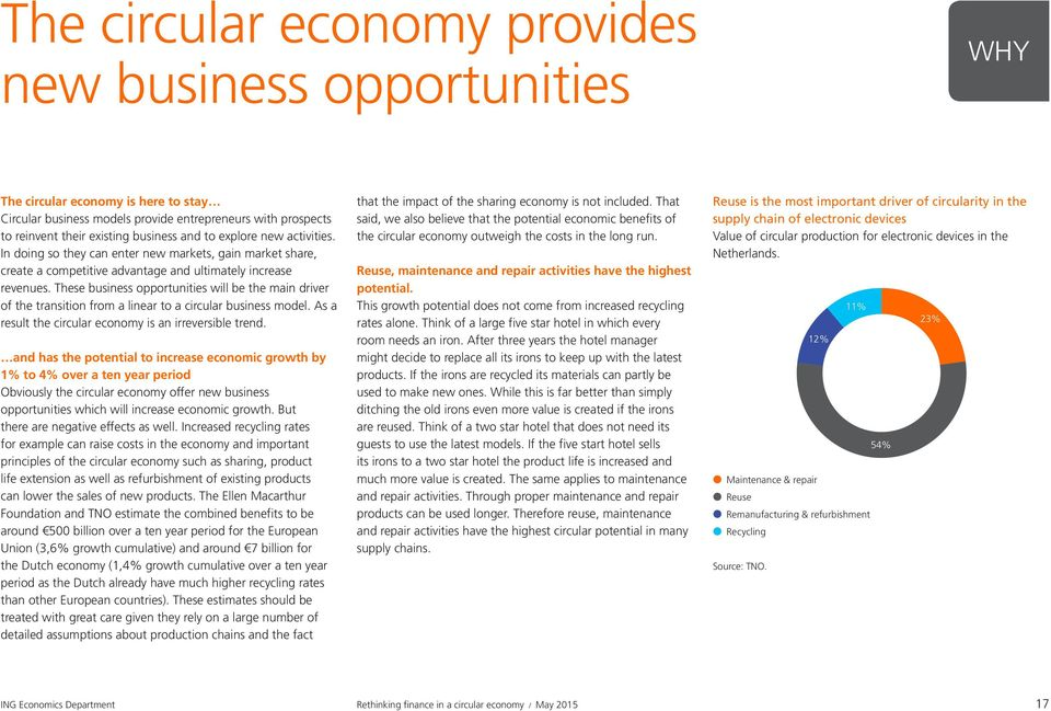 These business opportunities will be the main driver of the transition from a linear to a circular business model. As a result the circular economy is an irreversible trend.