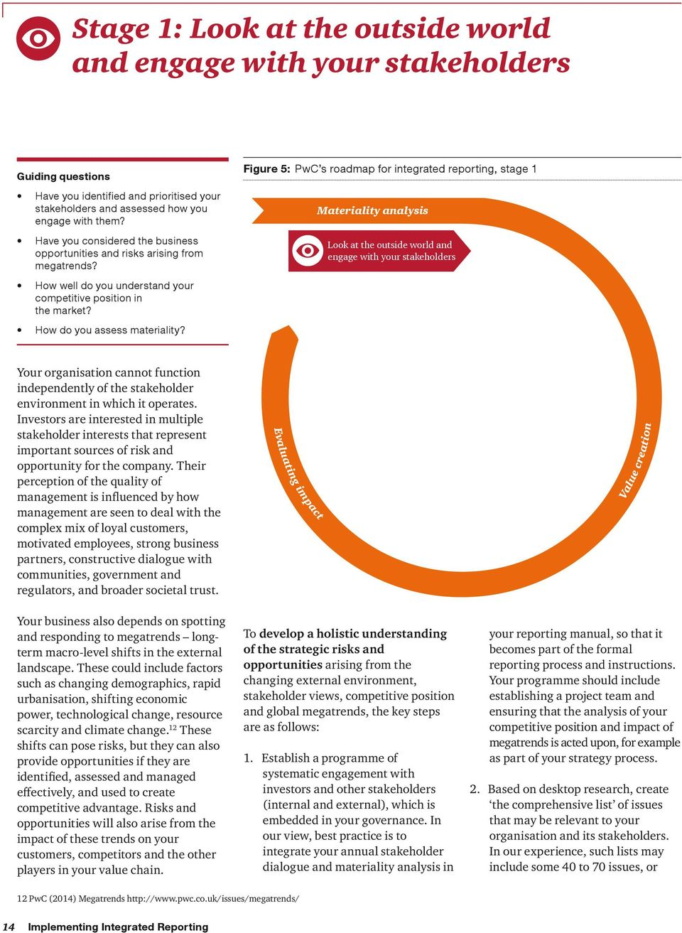 Figure 5: PwC s roadmap for integrated reporting, stage 1 Materiality analysis Look at the outside world and engage with your stakeholders How well do you understand your competitive position in the