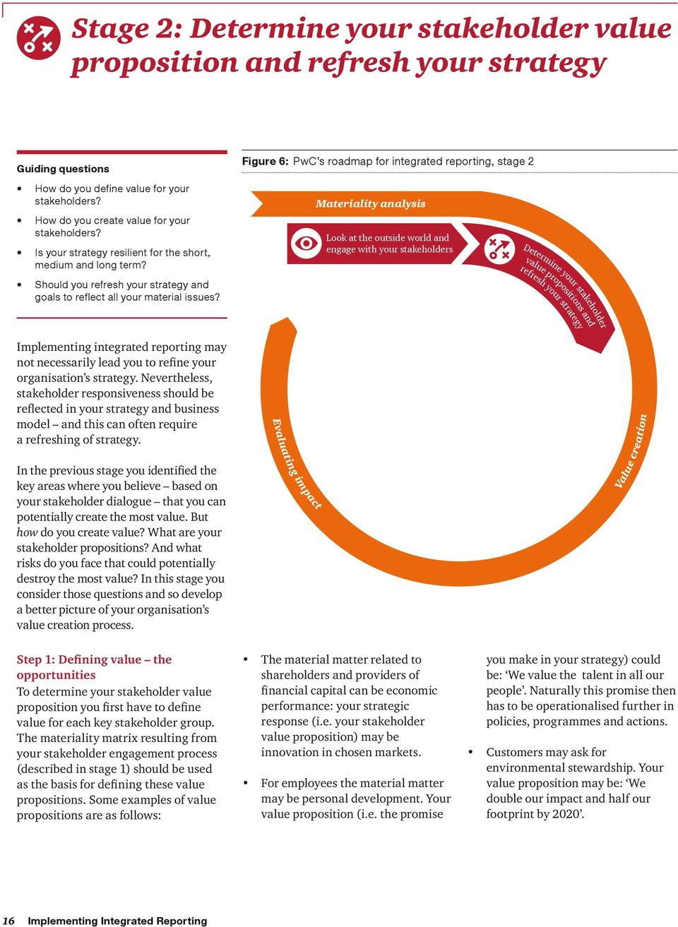 Figure 6: PwC s roadmap for integrated reporting, stage 2 Materiality analysis Look at the outside world and engage with your stakeholders Determine your stakeholder value propositions and refresh