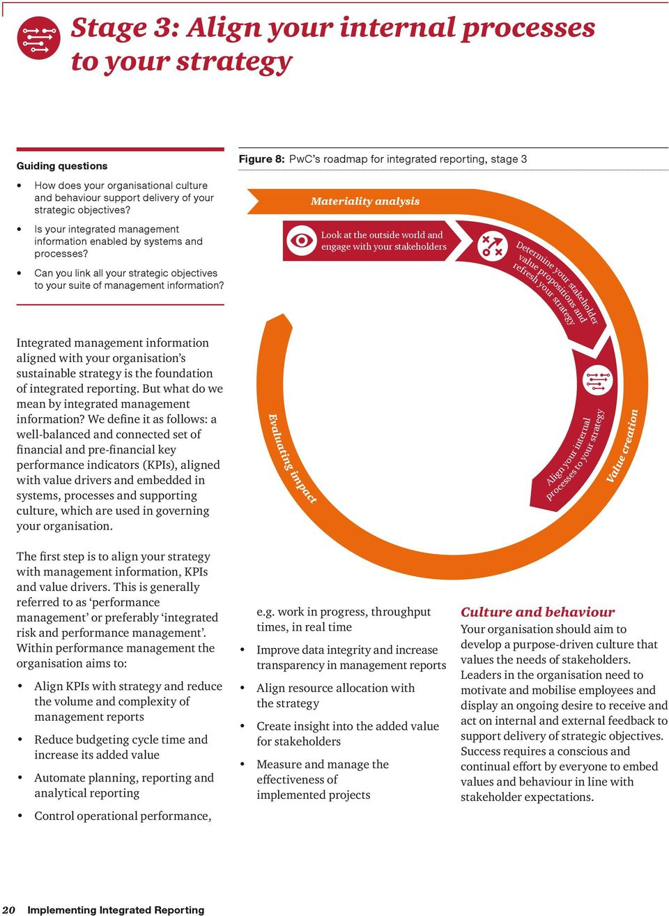 Figure 8: PwC s roadmap for integrated reporting, stage 3 Materiality analysis Look at the outside world and engage with your stakeholders Determine your stakeholder value propositions and refresh