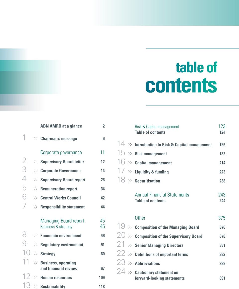 and financial review 67 12 Human resources 109 13 Sustainability 118 Risk & Capital management 123 Table of contents 124 14 Introduction to Risk & Capital management 125 15 Risk management 132 16