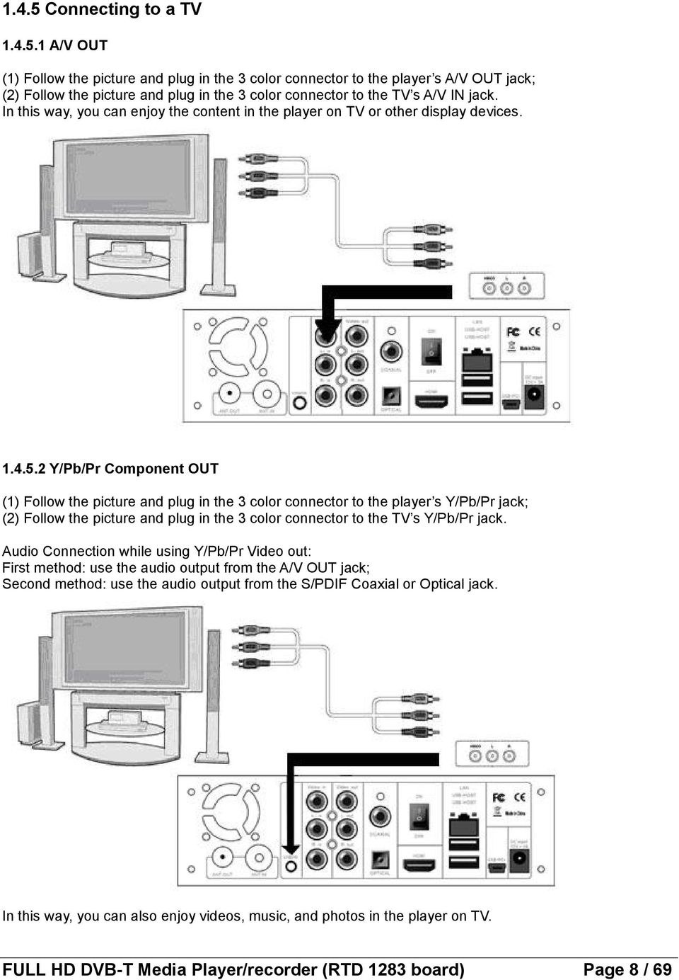 2 Y/Pb/Pr Component OUT (1) Follow the picture and plug in the 3 color connector to the player s Y/Pb/Pr jack; (2) Follow the picture and plug in the 3 color connector to the TV s Y/Pb/Pr jack.