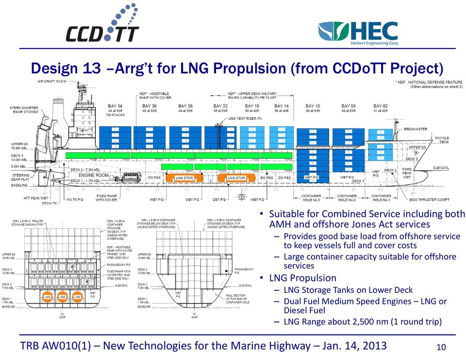 and cover costs Large container capacity suitable for offshore services LNG Propulsion LNG Storage Tanks