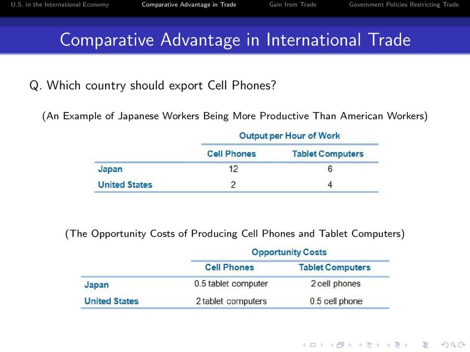 Chapter 7. Comparative Advantage and the Gains from International ...