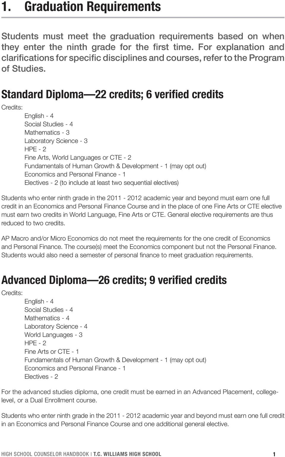 Standard Diploma 22 credits; 6 verified credits Credits: English - 4 Social Studies - 4 Mathematics - 3 Laboratory Science - 3 HPE - 2 Fine Arts, World Languages or CTE - 2 Fundamentals of Human
