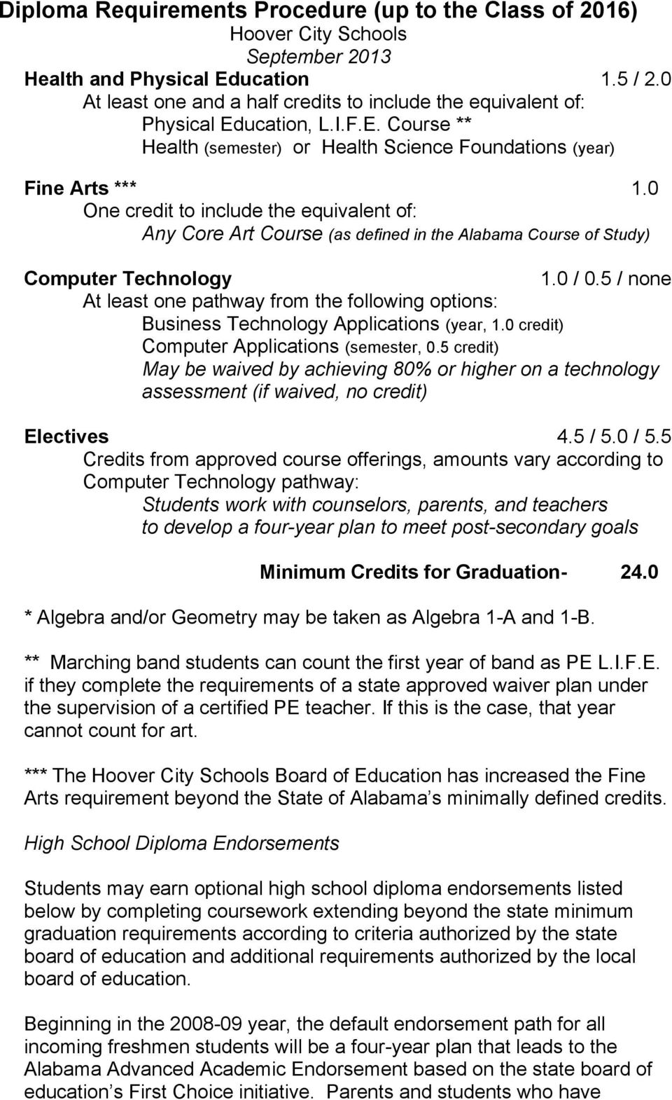 5 / none At least one pathway from the following options: Business Technology Applications (year, 1.0 credit) Computer Applications (semester, 0.