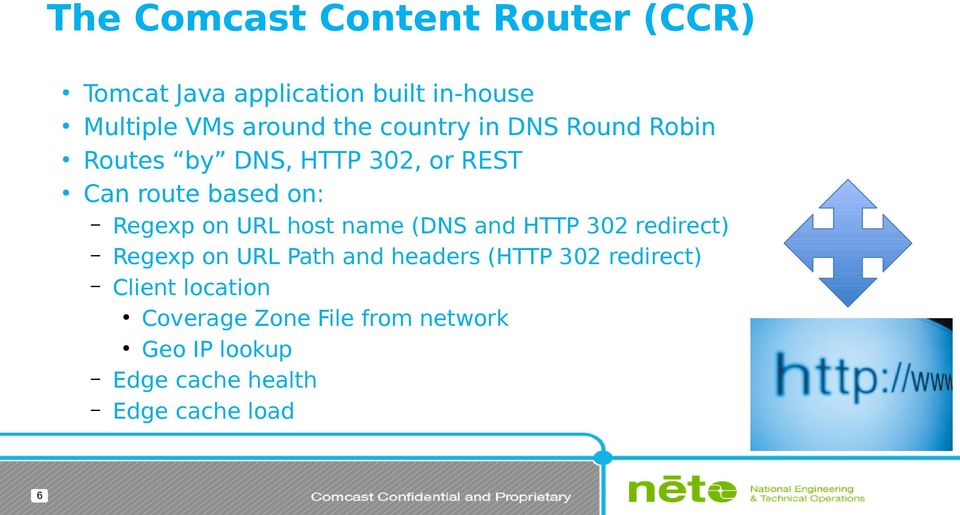 on URL host name (DNS and HTTP 302 redirect) Regexp on URL Path and headers (HTTP 302