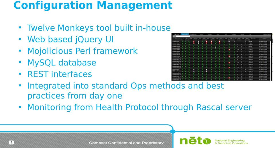 interfaces Integrated into standard Ops methods and best