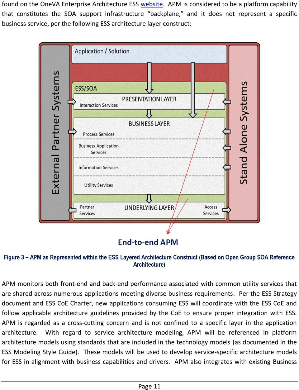 layer construct: Figure 3 APM as Represented within the ESS Layered Architecture Construct (Based on Open Group SOA Reference Architecture) APM monitors both front-end and back-end performance