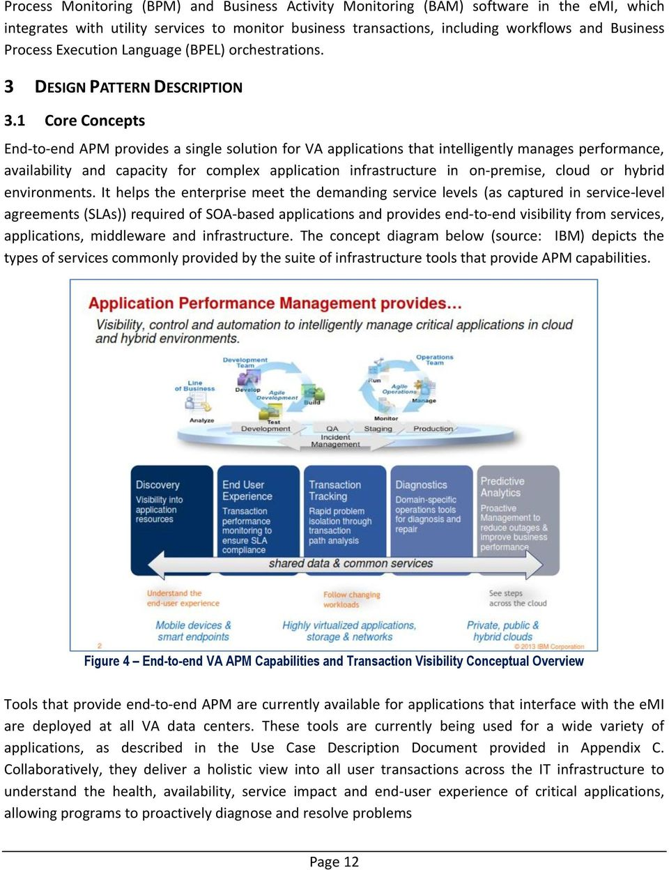 1 Core Concepts End-to-end APM provides a single solution for VA applications that intelligently manages performance, availability and capacity for complex application infrastructure in on-premise,