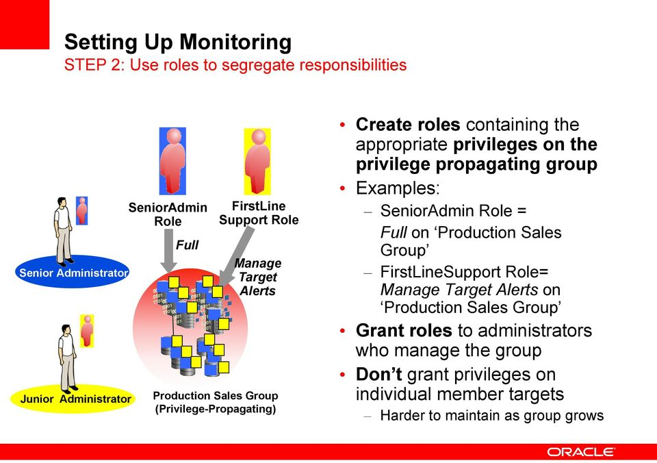 privilege propagating group Examples: SeniorAdmin Role = Full on Production Sales Group FirstLineSupport Role= Manage Target Alerts on