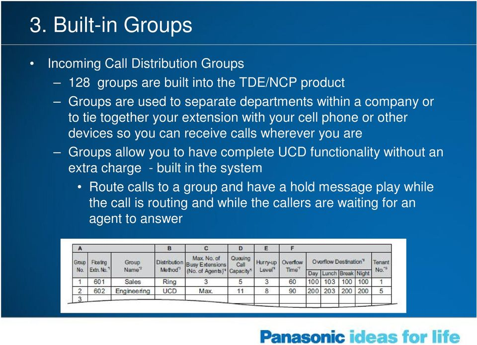 receive calls wherever you are Groups allow you to have complete UCD functionality without an extra charge - built in the