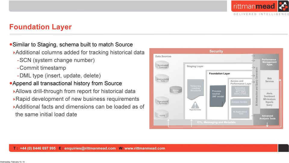 all transactional history from Source Allows drill-through from report for historical data Rapid