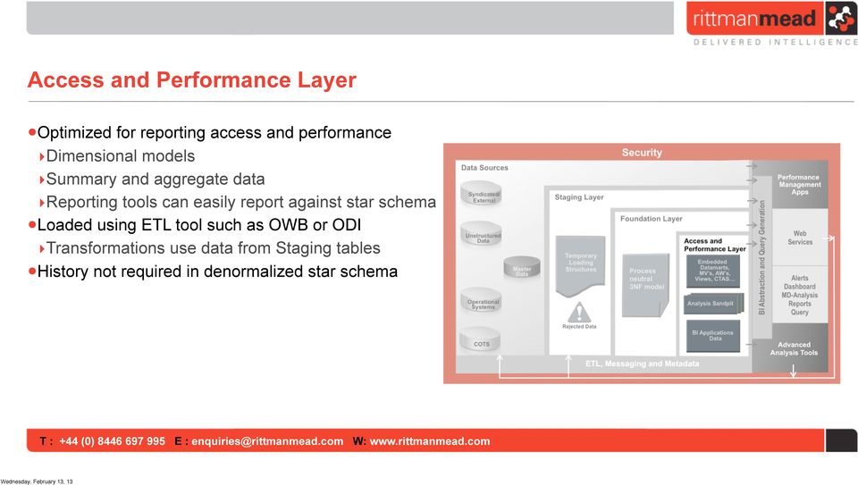 report against star schema Loaded using ETL tool such as OWB or ODI