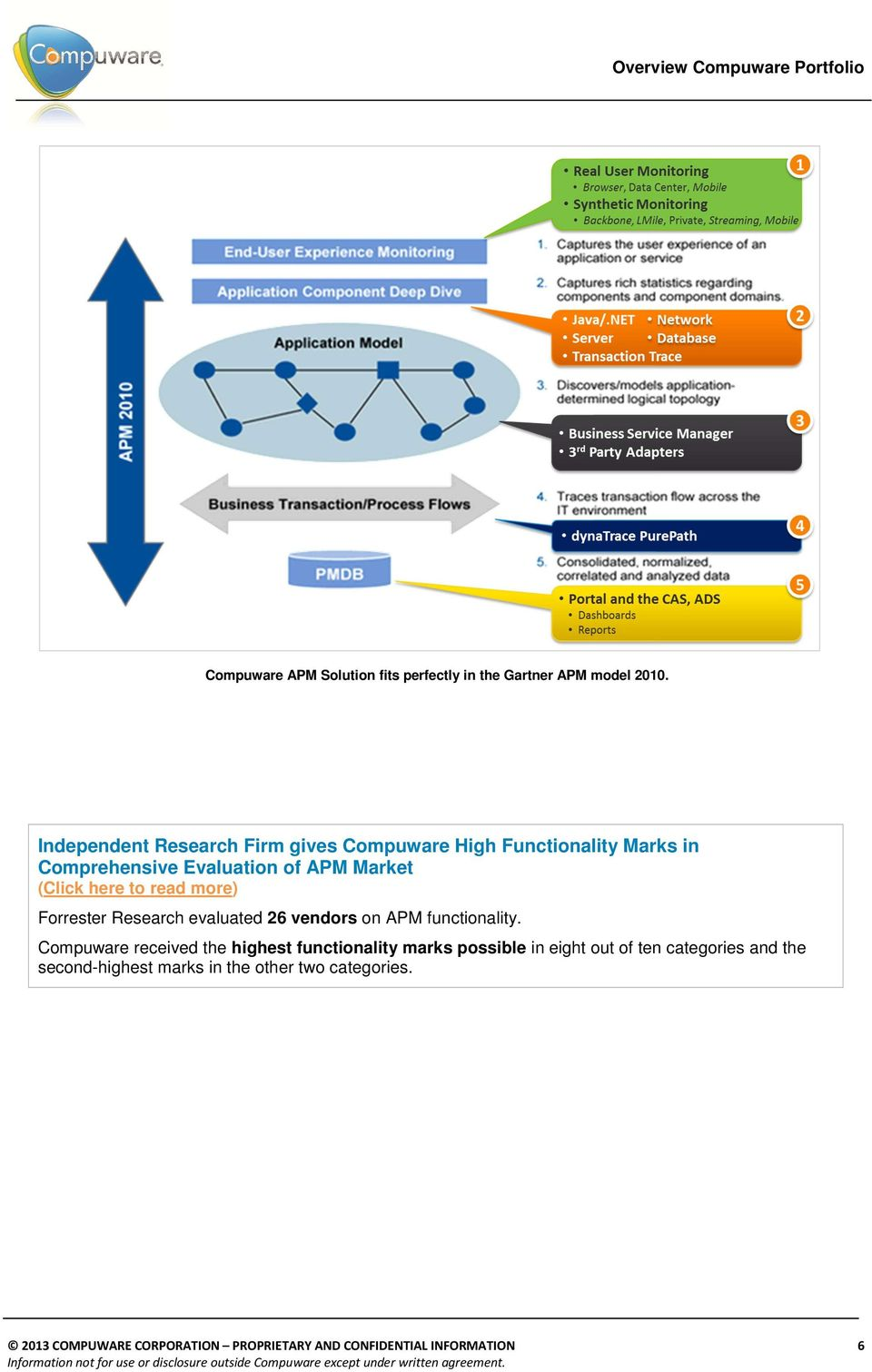 to read more) Forrester Research evaluated 26 vendors on APM functionality.