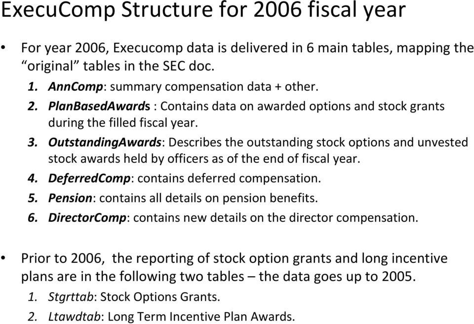 Restricted stock options irs
