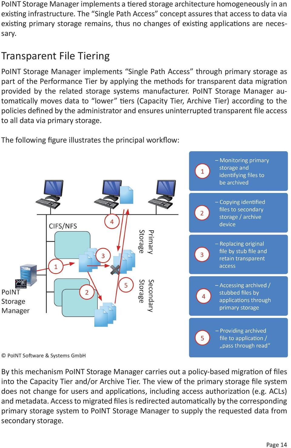 Transparent File Tiering PoINT Storage Manager implements Single Path Access through primary storage as part of the Performance Tier by applying the methods for transparent data migration provided by