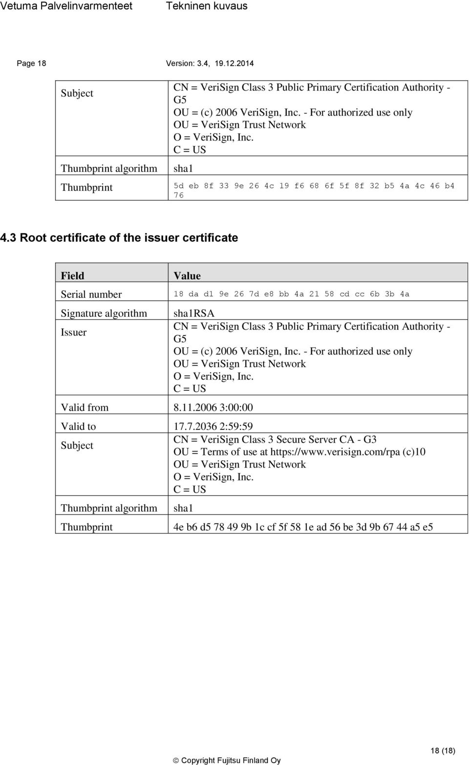 3 Root certificate of the issuer certificate Valid from 8.11.