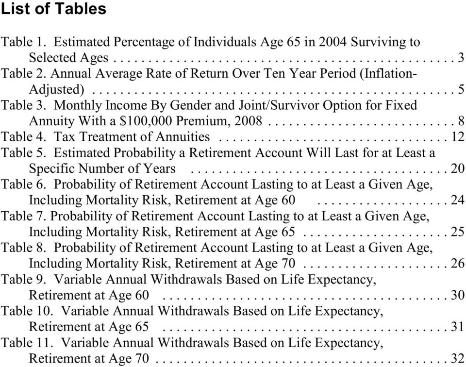 Estimated Probability a Retirement Account Will Last for at Least a Specific Number of Years...20 Table 6.