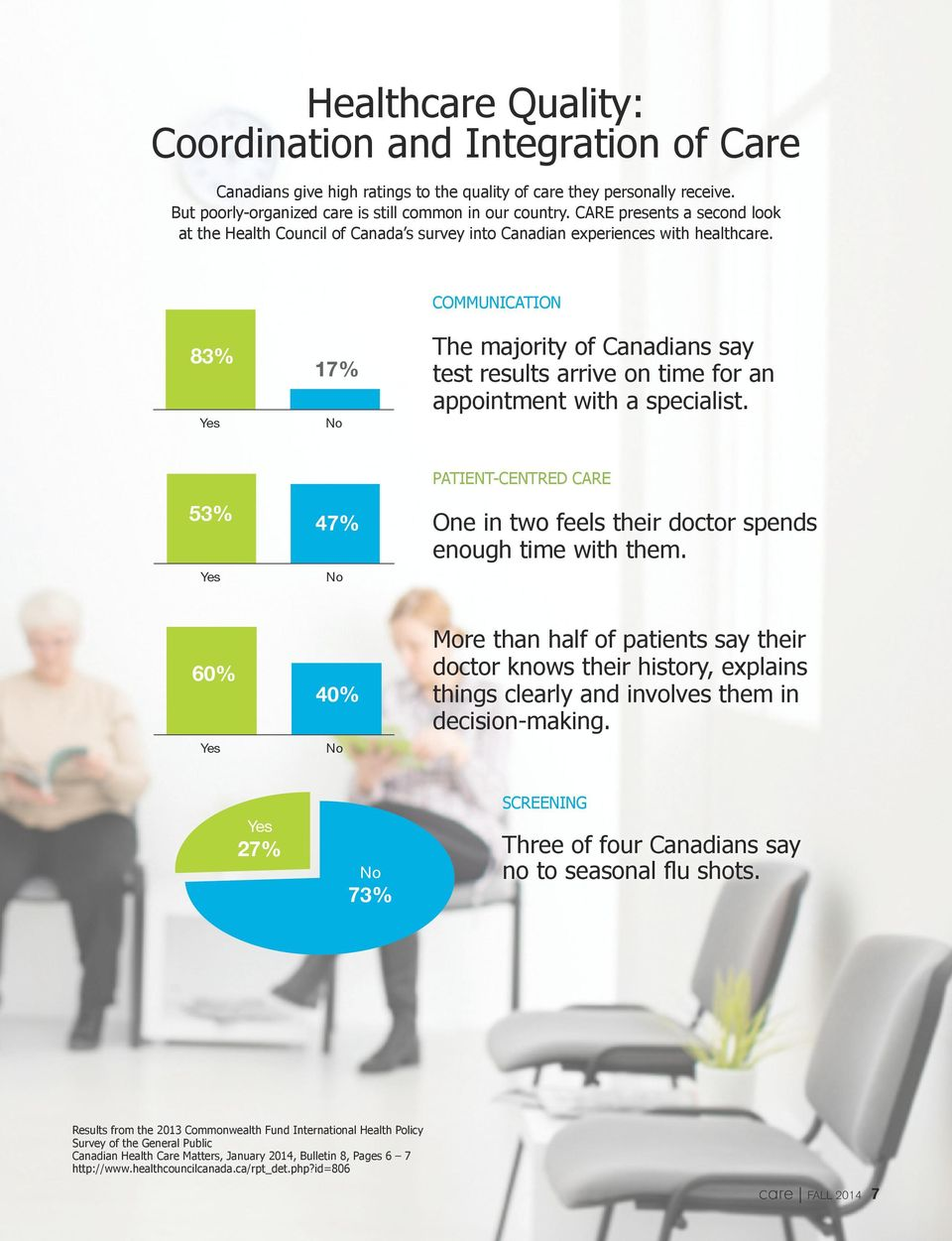 COMMUNICATION 83% Yes 17% No The majority of Canadians say test results arrive on time for an appointment with a specialist.