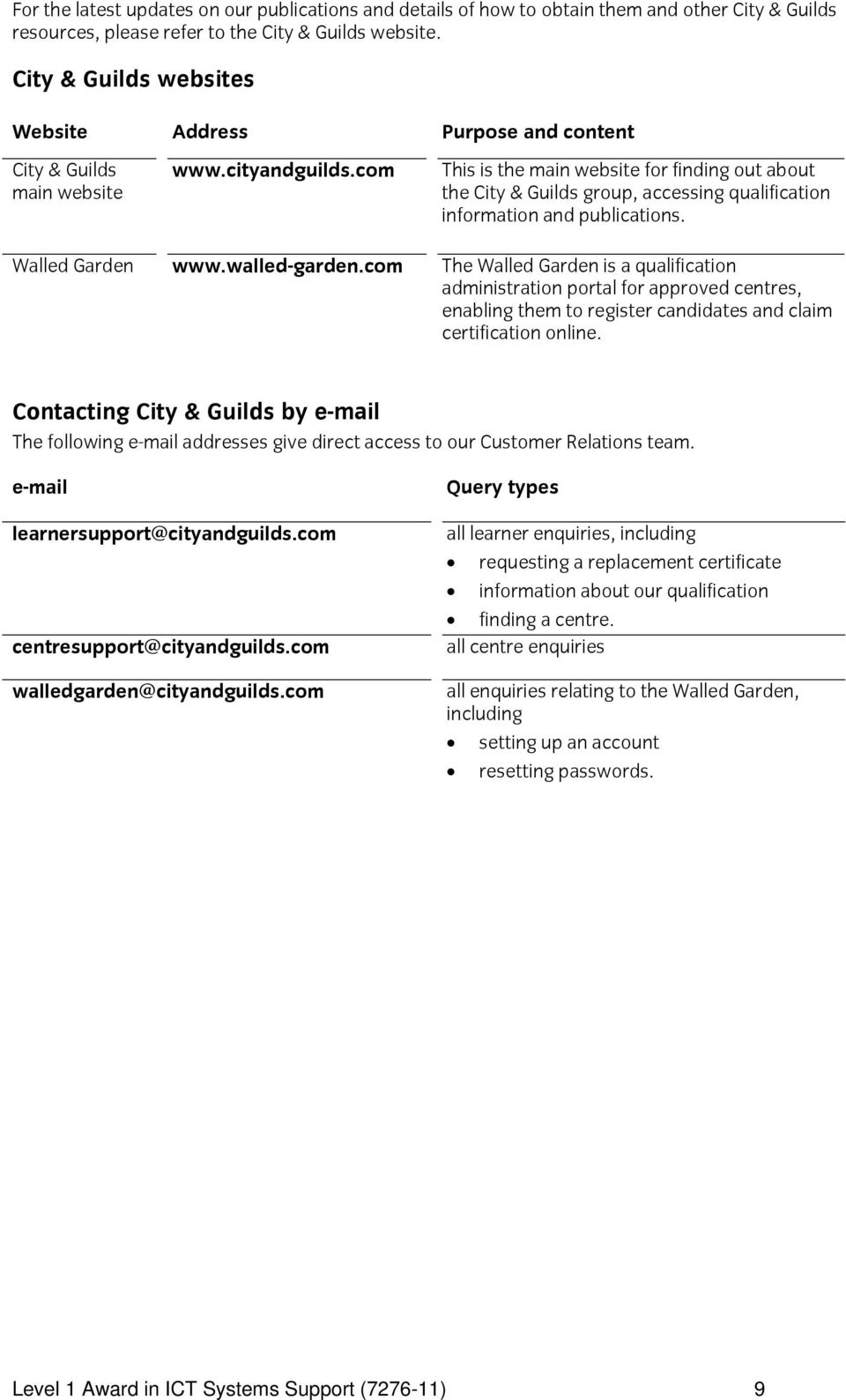 com This is the main website for finding out about the City & Guilds group, accessing qualification information and publications. Walled Garden www.walled-garden.