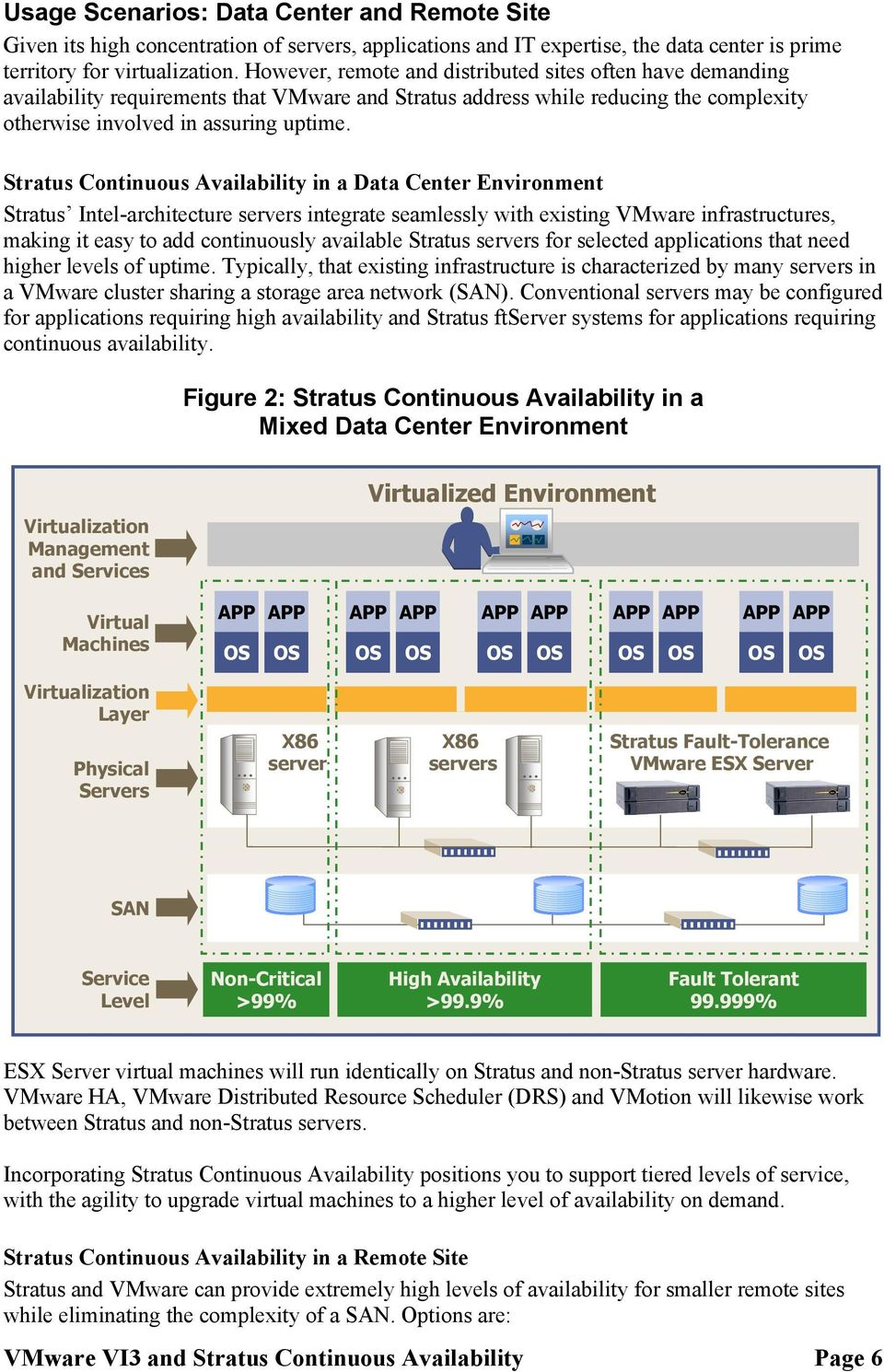 Stratus Continuous Availability in a Data Center Environment Stratus Intel-architecture servers integrate seamlessly with existing VMware infrastructures, making it easy to add continuously available