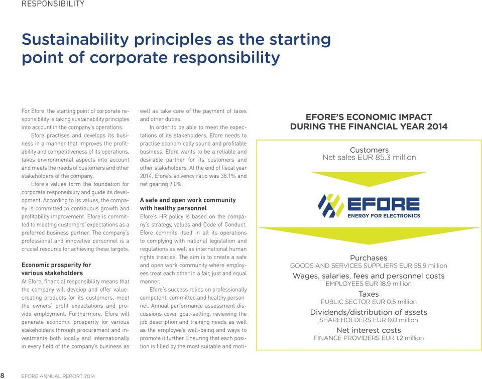 Efore practises and develops its business in a manner that improves the profitability and competitiveness of its operations, takes environmental aspects into account and meets the needs of customers