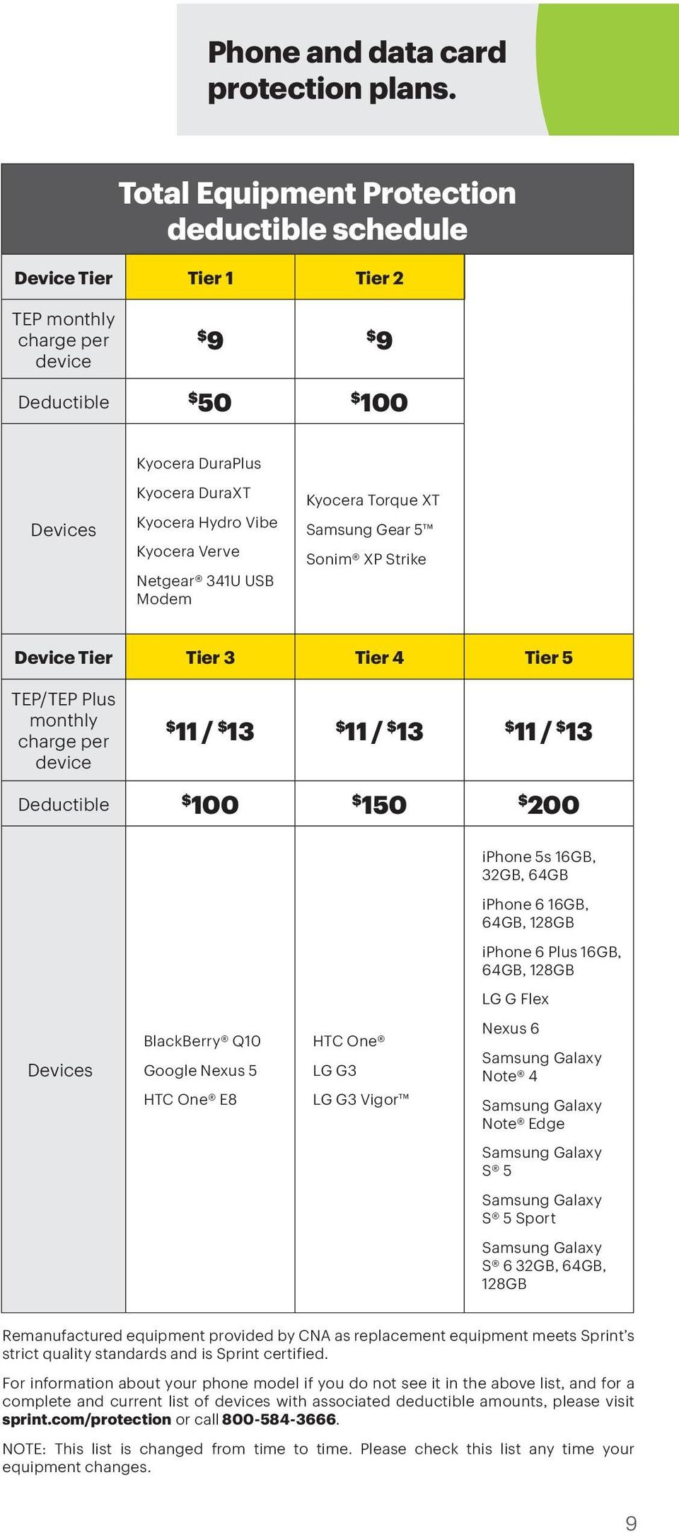 Verve Netgear 341U USB Modem Kyocera Torque XT Samsung Gear 5 Sonim XP Strike Device Tier Tier 3 Tier 4 Tier 5 TEP/TEP Plus monthly charge per device $ 11 / $ 13 $ 11 / $ 13 $ 11 / $ 13 Deductible $