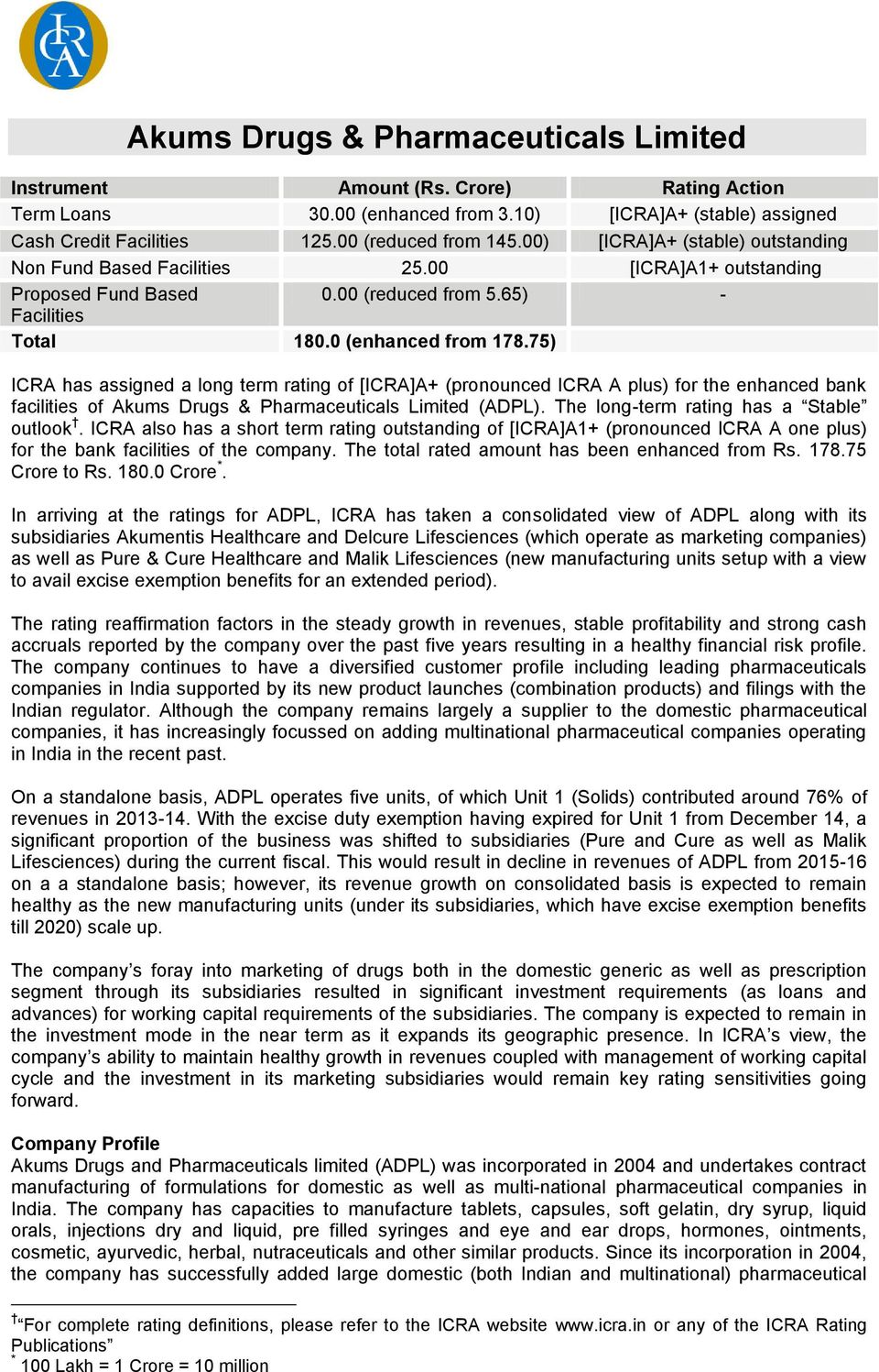 75) ICRA has assigned a long term rating of [ICRA]A+ (pronounced ICRA A plus) for the enhanced bank facilities of Akums Drugs & Pharmaceuticals Limited (ADPL).