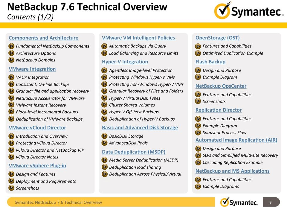 Netbackup 76 technical overview symantec backup and recovery granular file and applicadon recovery netbackup accelerator for vmware vmware instant recovery block level incremental malvernweather Choice Image