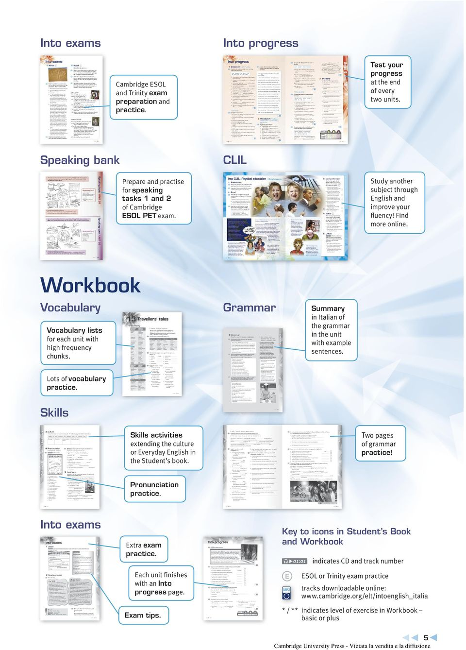 Workbook Vocabulary Vocabulary lists for each unit with high frequency chunks. Grammar Summary in Italian of the grammar in the unit with example sentences. Lots of vocabulary practice.