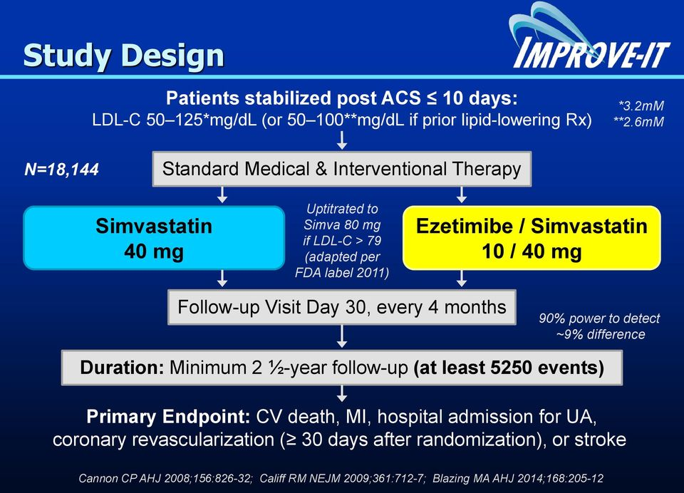 Simvastatin 10 / 40 mg Follow-up Visit Day 30, every 4 months 90% power to detect ~9% difference Duration: Minimum 2 ½-year follow-up (at least 5250 events) Primary