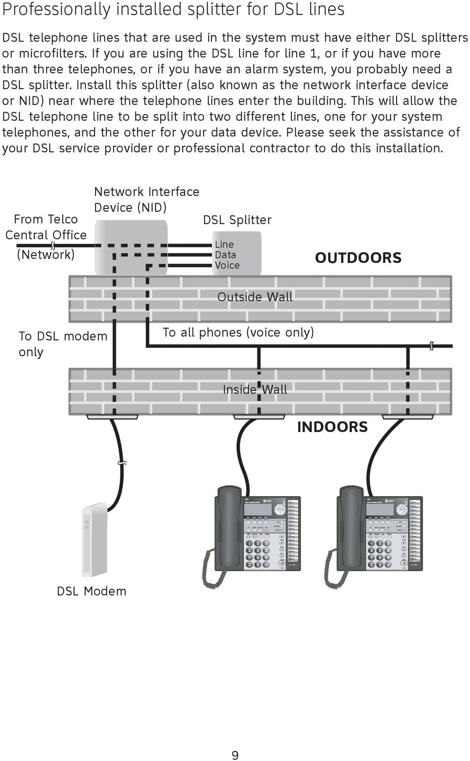 Install this splitter (also known as the network interface device or NID) near where the telephone lines enter the building.