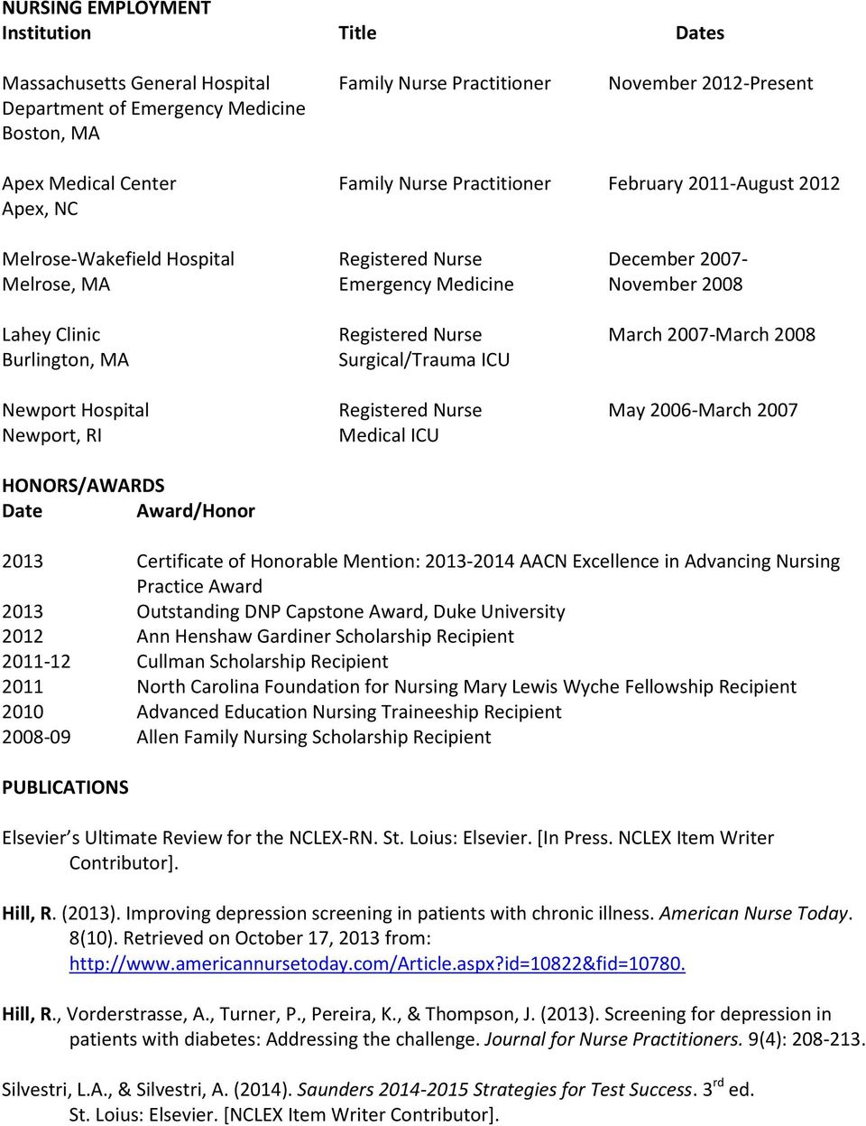 Burlington, MA Surgical/Trauma ICU Newport Hospital Registered Nurse May 2006-March 2007 Newport, RI Medical ICU HONORS/AWARDS Date Award/Honor 2013 Certificate of Honorable Mention: 2013-2014 AACN