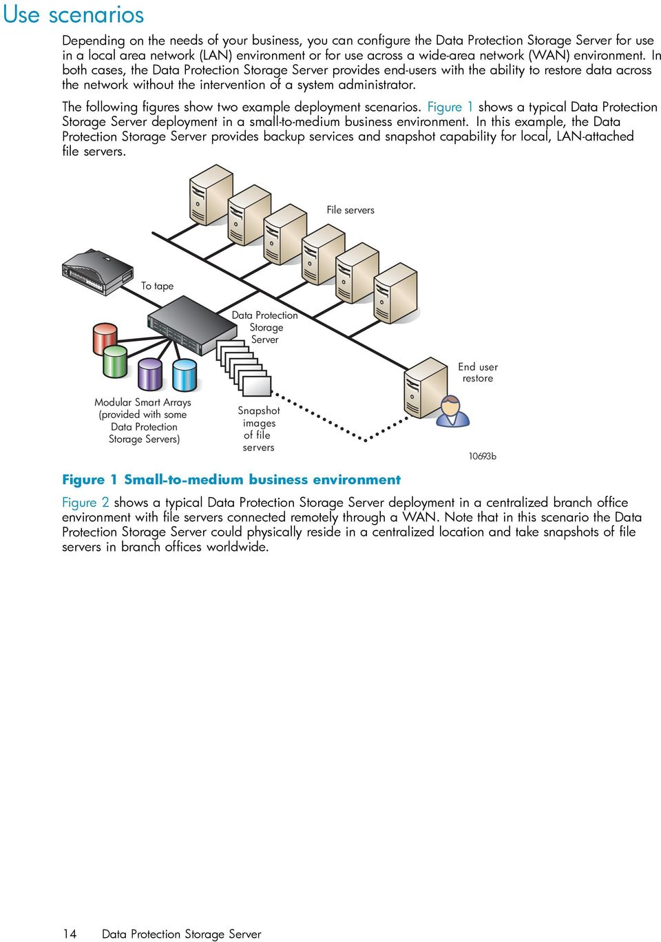 The following figures show two example deployment scenarios. Figure 1 shows a typical Data Protection Storage Server deployment in a small-to-medium business environment.