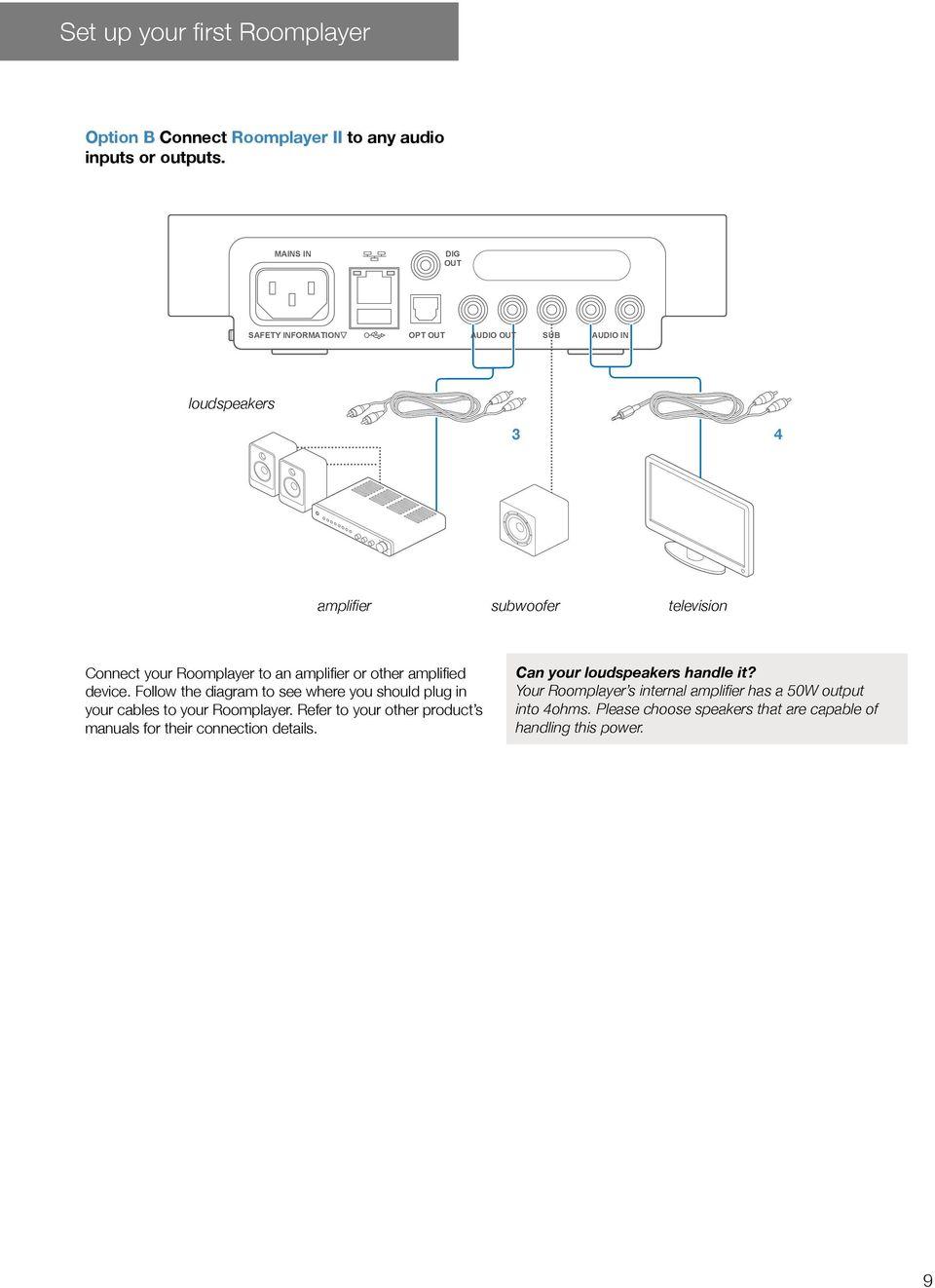amplifier or other amplified device. Follow the diagram to see where you should plug in your cables to your Roomplayer.