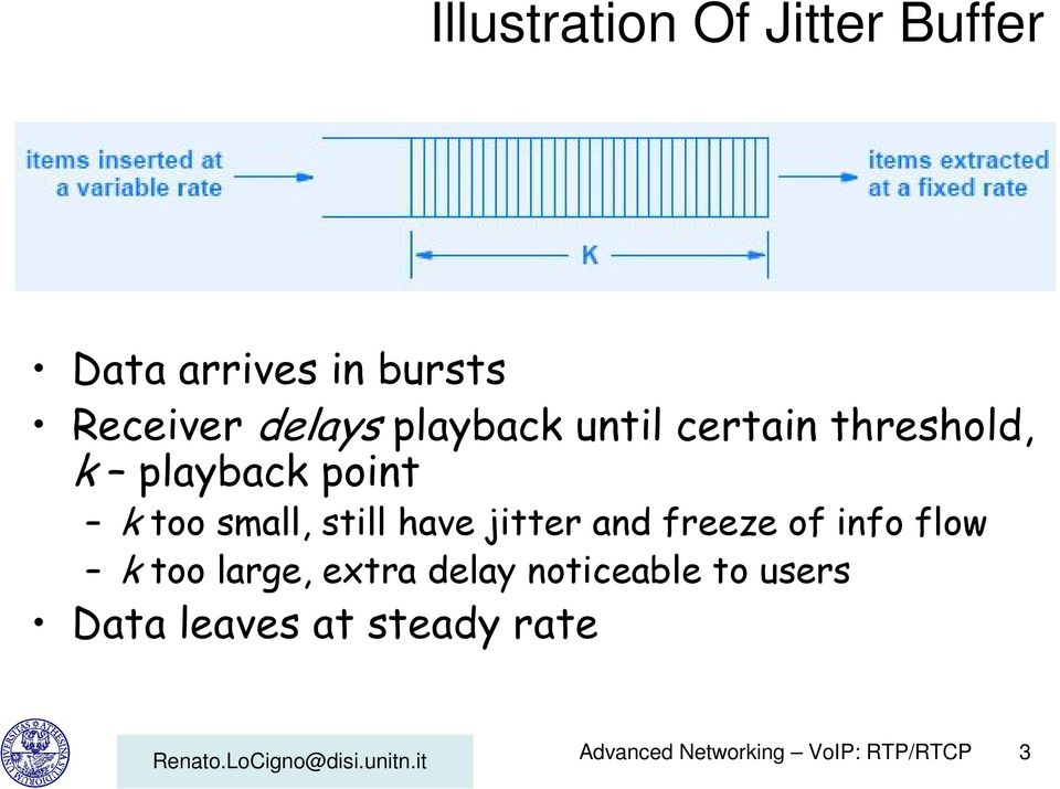 have jitter and freeze of info flow k too large, extra delay