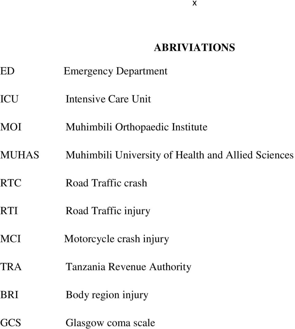 Health and Allied Sciences Road Traffic crash Road Traffic injury Motorcycle