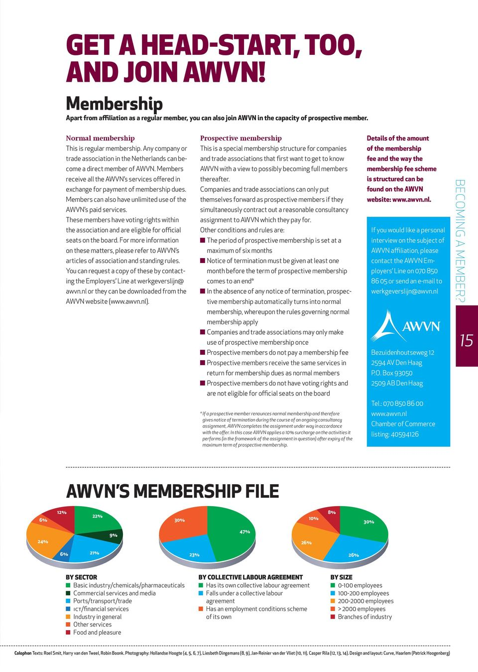 Any company or This is a special membership structure for companies of the membership trade association in the Netherlands can be- and trade associations that first want to get to know fee and the