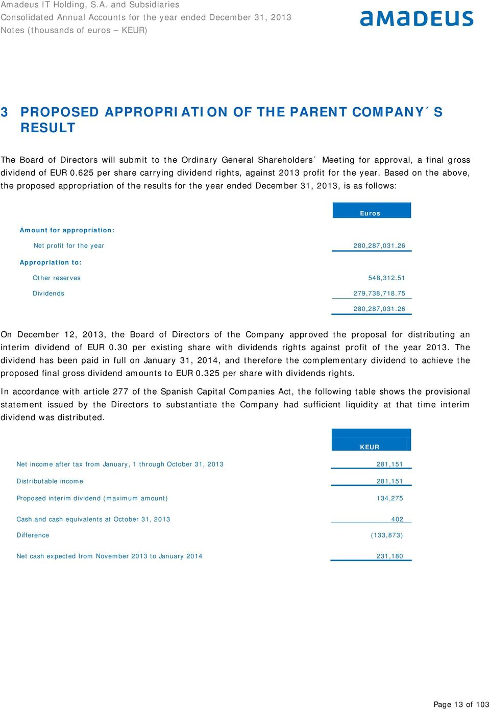Based on the above, the proposed appropriation of the results for the year ended December 31, 2013, is as follows: Euros Amount for appropriation: Net profit for the year 280,287,031.