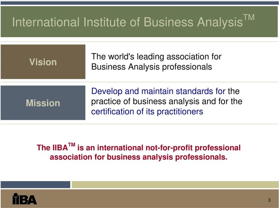 practice of business analysis and for the certification of its practitioners The IIBA TM