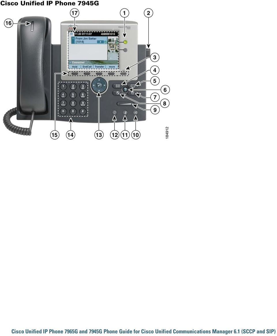 IP Phone 7965G and 7945G Phone Guide for Cisco