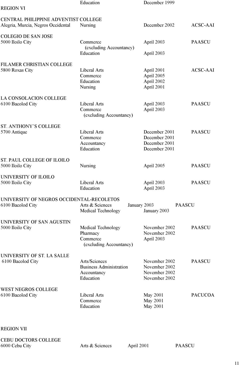 City Liberal Arts April 2003 PAASCU Commerce April 2003 ST.
