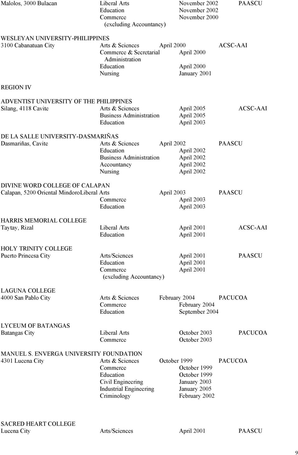Business Administration April 2005 Education April 2003 DE LA SALLE UNIVERSITY-DASMARIÑAS Dasmariñas, Cavite Arts & Sciences April 2002 PAASCU Education April 2002 Business Administration April 2002