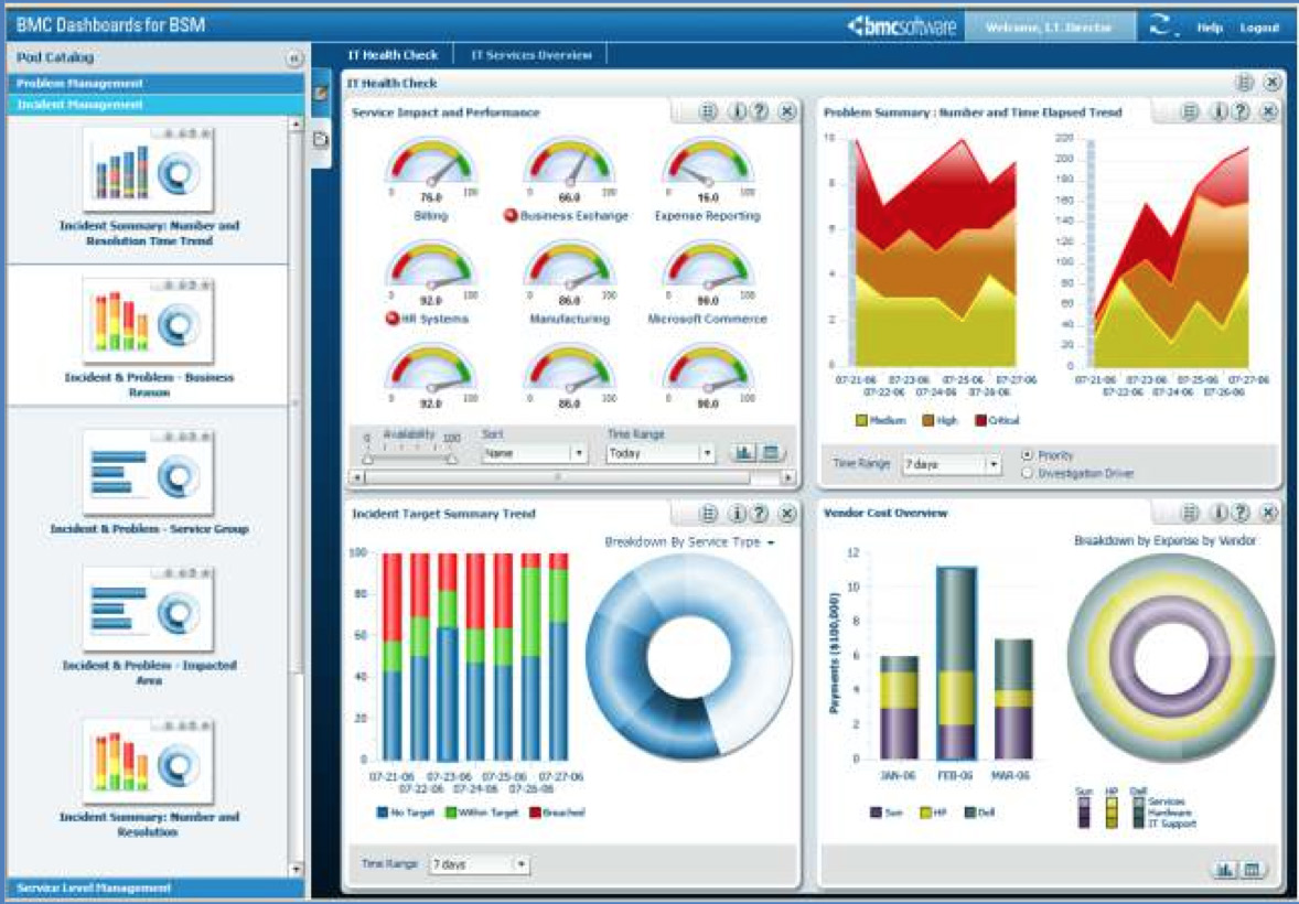 BMC Atrium Dashboards and Analytics: Graphical visibility into key IT performance indicators with comprehensive deep-dive analysis in user-formatted reports of data across multiple BSM disciplines.