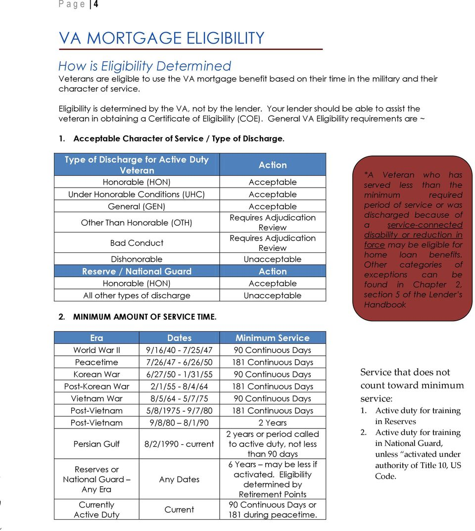 What Every Veteran Should Know About the VA Mortgage - PDF