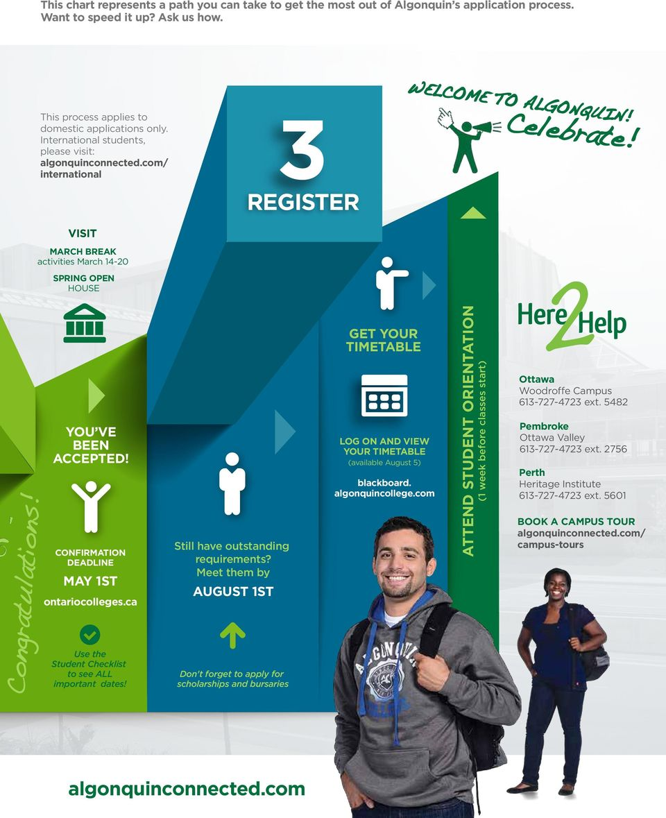 LOG ON AND VIEW YOUR TIMETABLE (available August 5) Congratulation s! blackboard. algonquincollege.com CONFIRMATION DEADLINE MAY 1ST ontariocolleges.