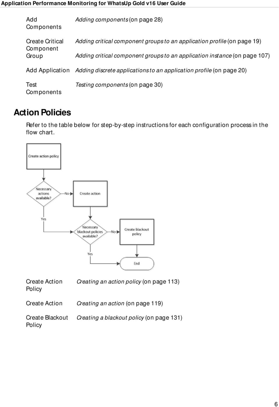 Components Testing components (on page 30) Action Policies Refer to the table below for step-by-step instructions for each configuration process in the flow chart.