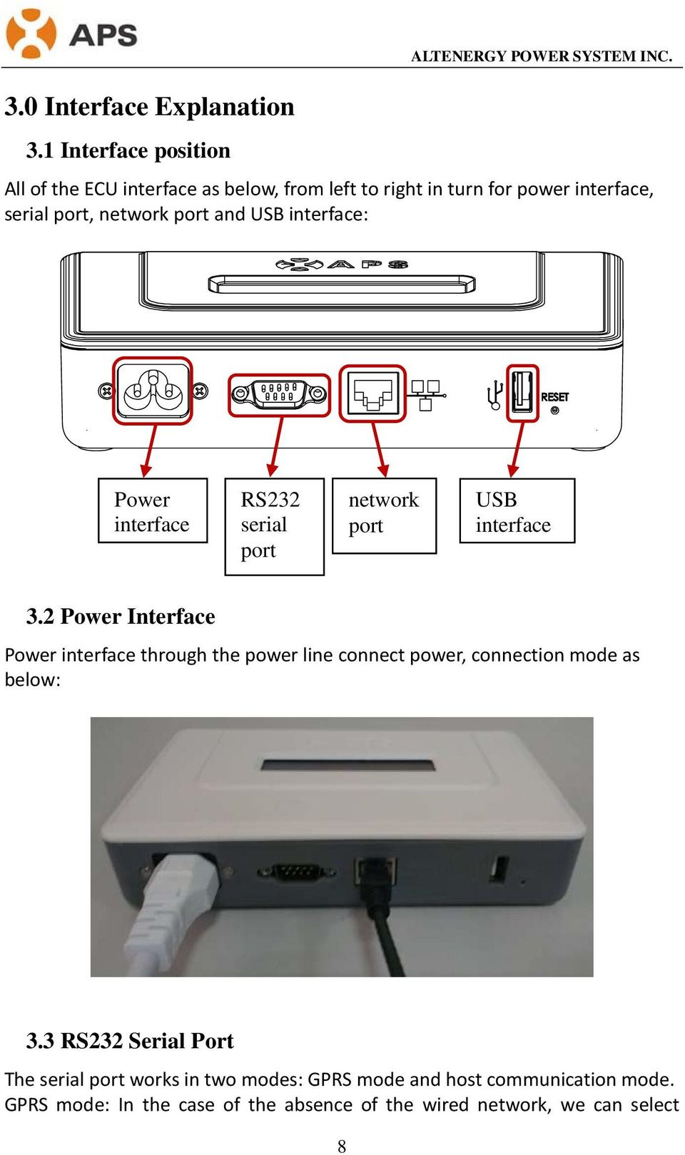interface RS232 serial port network port USB interface 3.