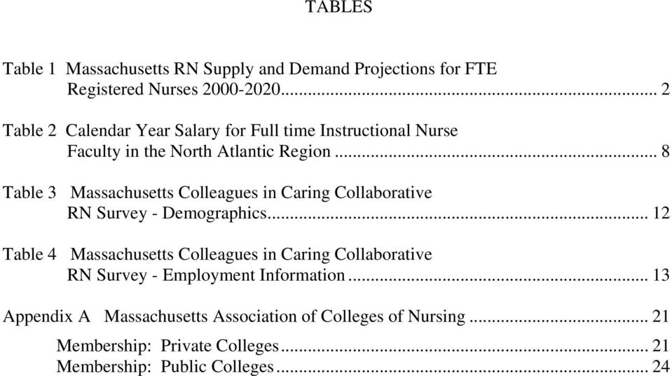 .. 8 Table 3 Massachusetts Colleagues in Caring Collaborative RN Survey - Demographics.